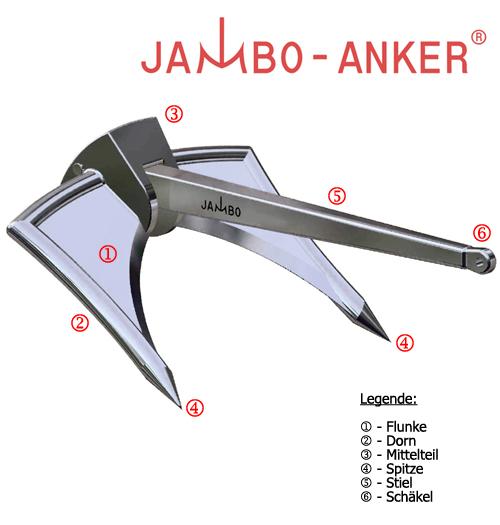 JAMBO-Anker 8 kg, Edelstahlguss 316, Oberfläche spiegelpoliert