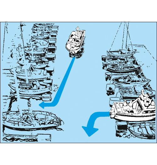 Ruddersafe für Boote bis 8,50 m Länge